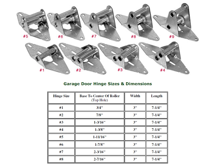 Garage Door Hinge Types